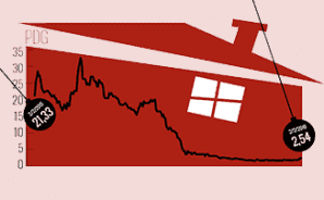 Alta&Baixa - A casa ruiu